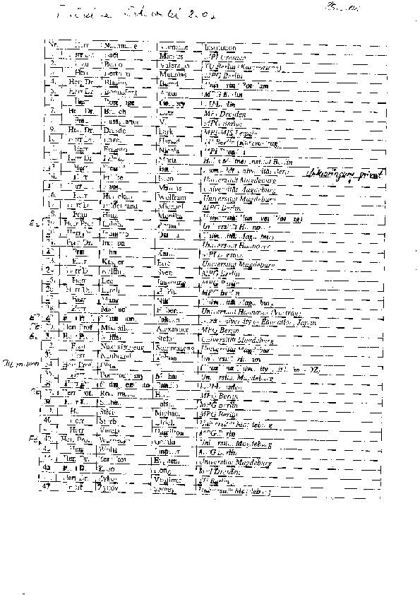 2001_Herbstseminar_ParticipantsList.pdf