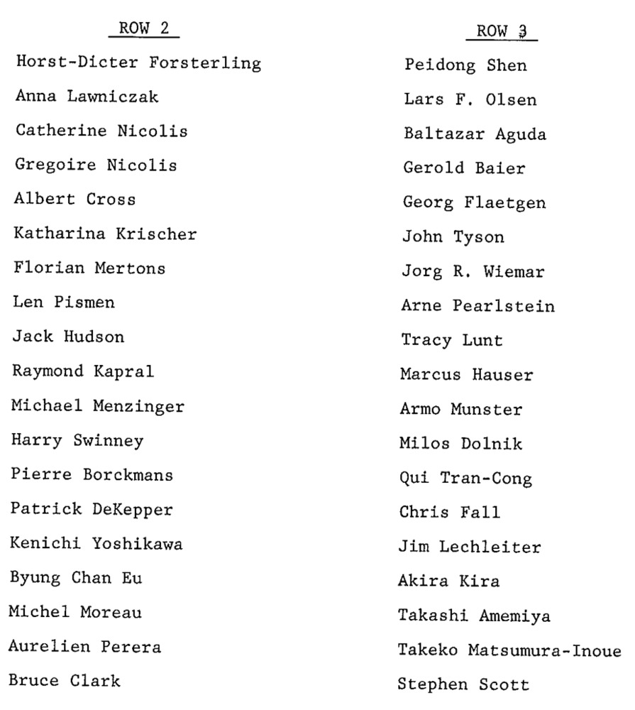 1994 Gordon Research Conference on Oscillations & Dyn. Instabilities In Chemical Systems - Names